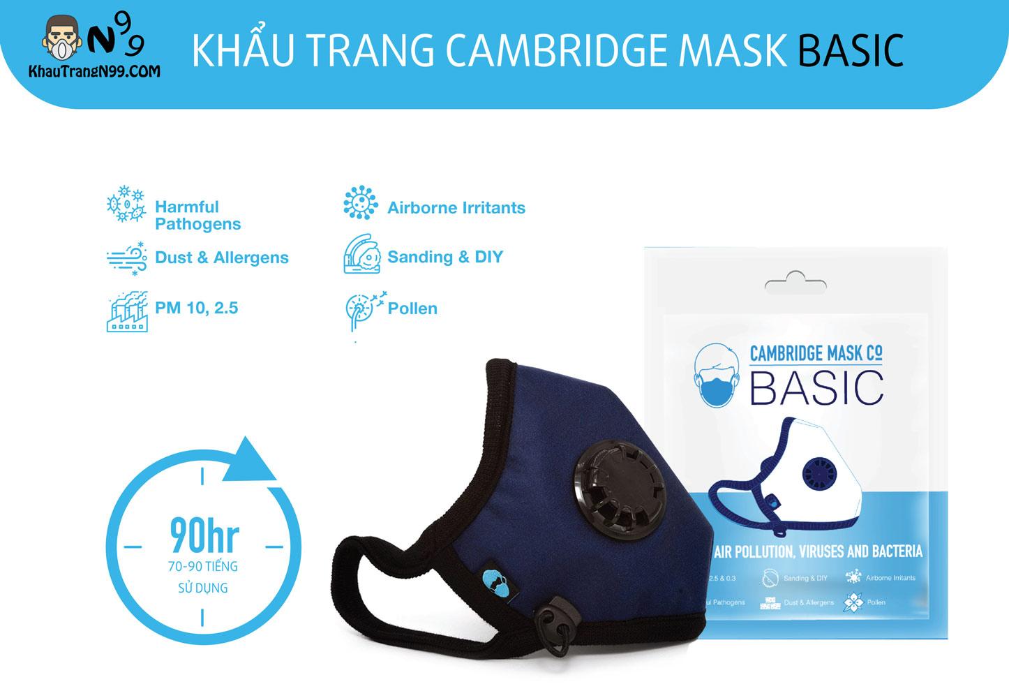 Tác dụng khẩu trang cambridge mask n95 basic