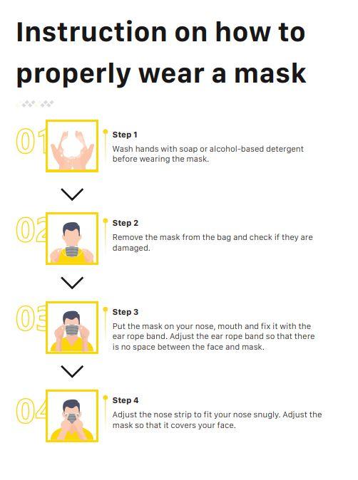 Hướng dẫn sử dụng khẩu trang Mona Mask